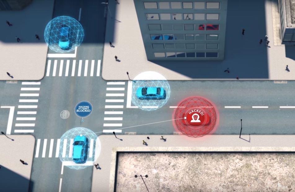 Передача анонимных сообщений между транспортными средствами с частотой 10 раз в секунду