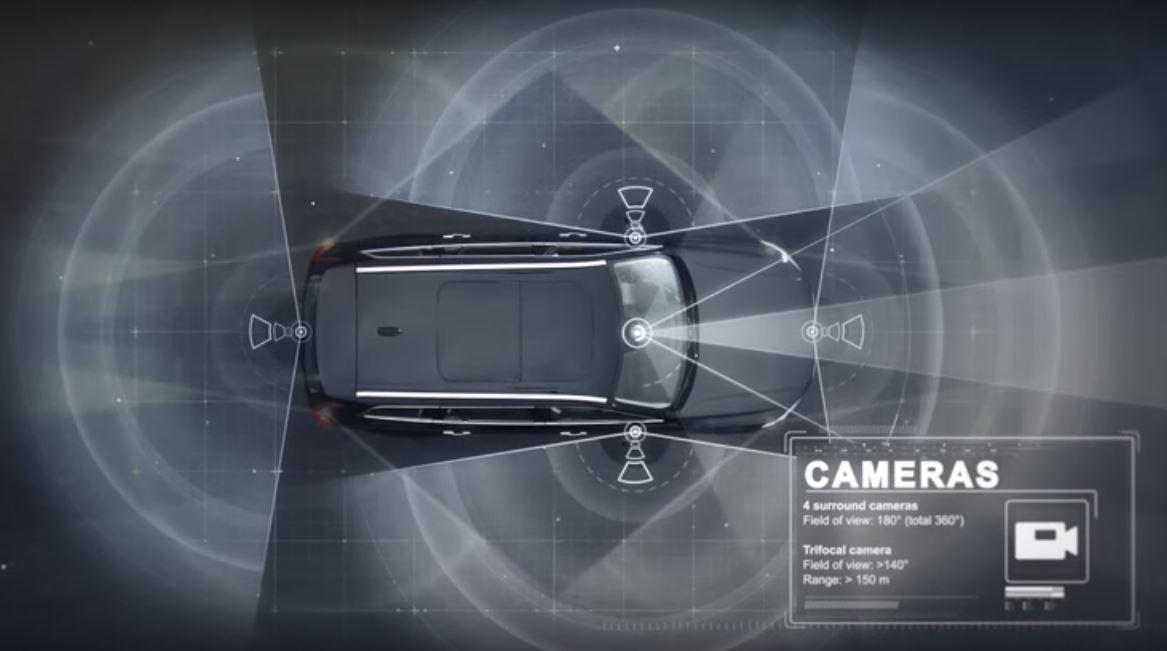 Безопасность автономных автомобилей по отношению к пешеходам и окружающим авто