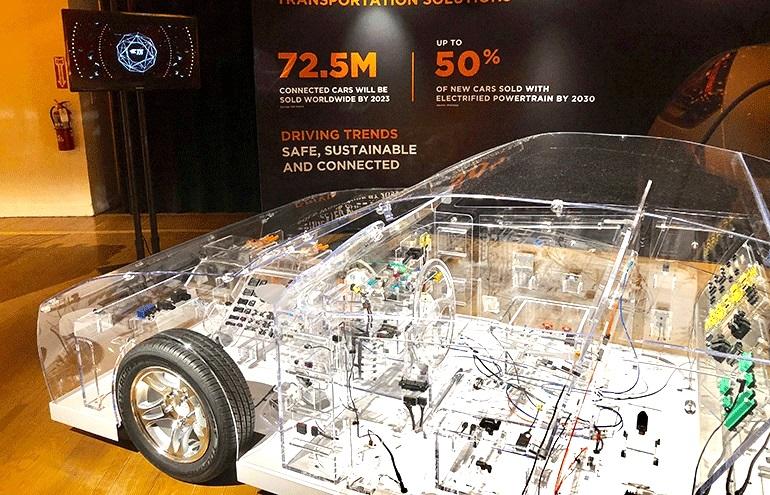 Развитие электромобилей уже не остановить