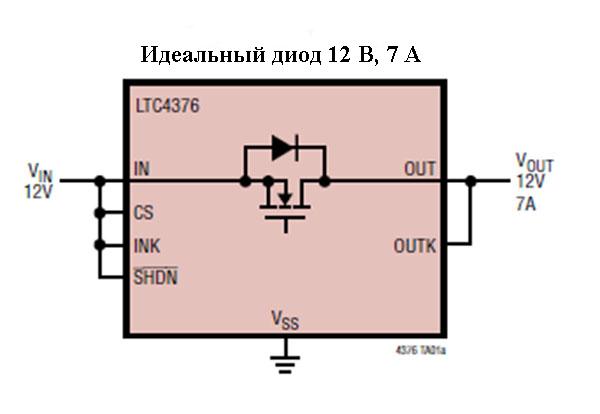 Для идеального диода LTC4376 7-A требуется всего три подключения в главном режиме работы. Оставшийся набор контактов поддерживает принудительное выключение и другие режимы работы для дополнительной гибкости в цепи.