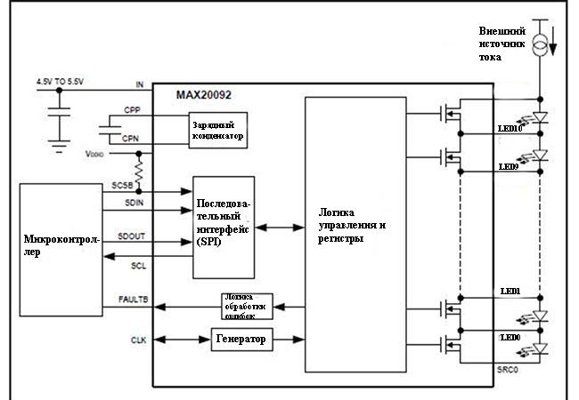 Упрощенная блок-схема MAX20092