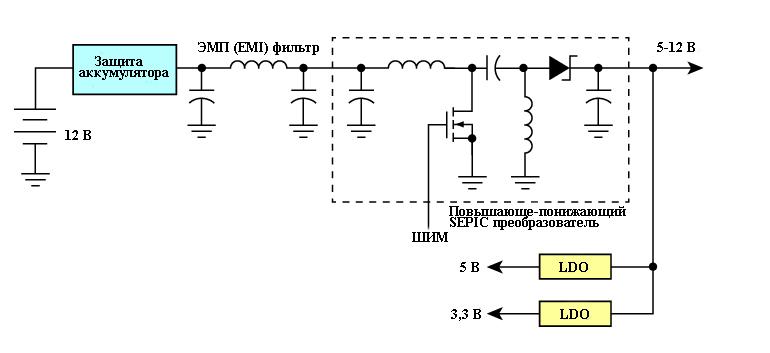Упрощенный автомобильный блок питания устройства управления электроникой, использующий повышающий преобразователь SEPIC