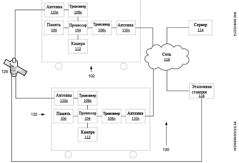 Показана схема патентной заявки Tesla «Технологии позиционирования автомобиля». Номера относятся к конкретным описаниям в патентных заявках.