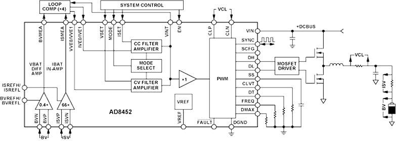 Аналоговый интерфейсный контроллер AD8452, контроллер и широтно-импульсный модулятор для тестирования аккумуляторных батарей.