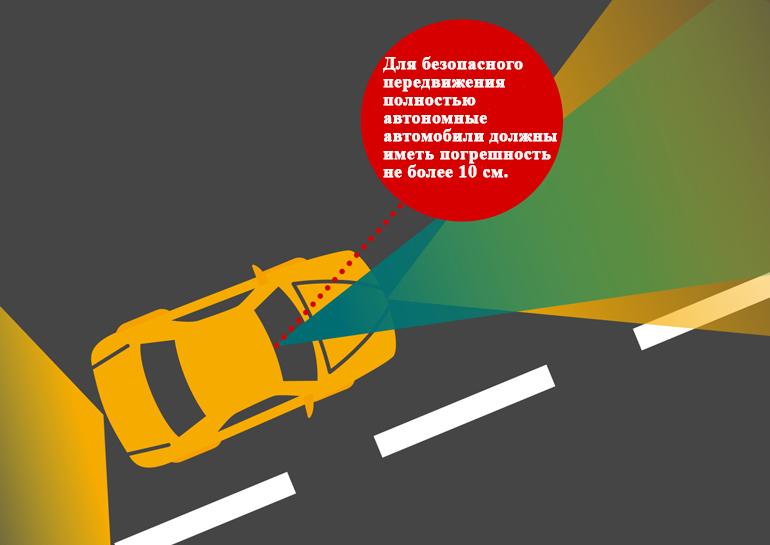 Для безопасной навигации по улицам города полностью автономному транспортному средству необходим уровень точности до сантиметров