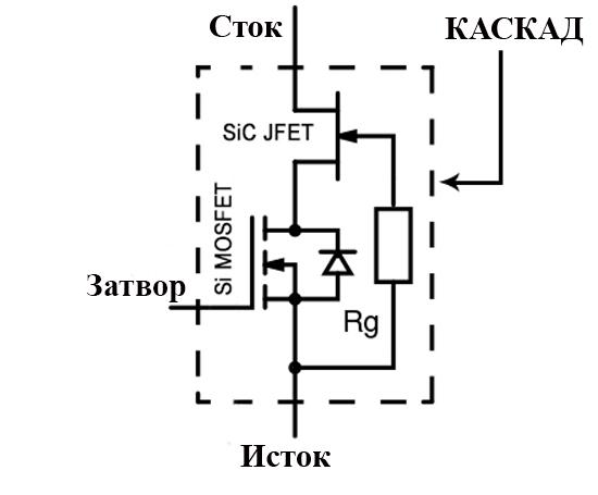 Конфигурация каскада Si-MOSFET и SiC JFET