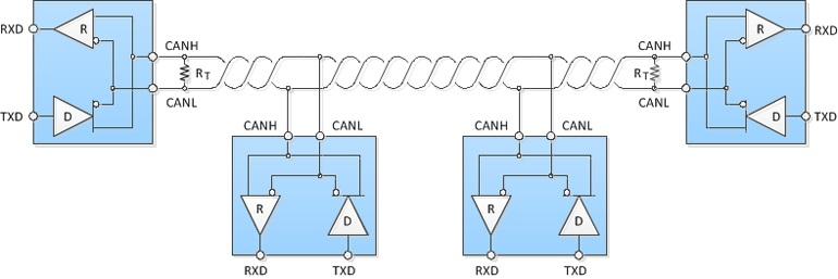 CAN - это протокол с несколькими ведущими устройствами и с неразрушающим побитовым арбитражем