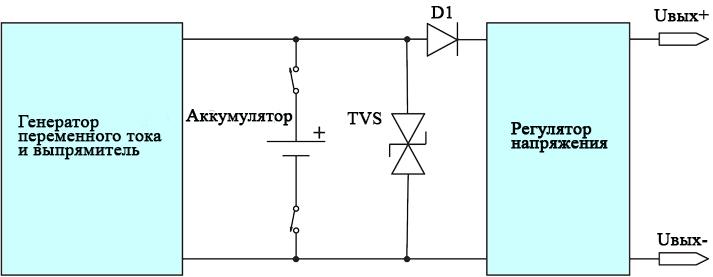 Стандартная схема защиты электросети автомобиля и регулировка системы дорожного освещения (фары и сигнальные огни)
