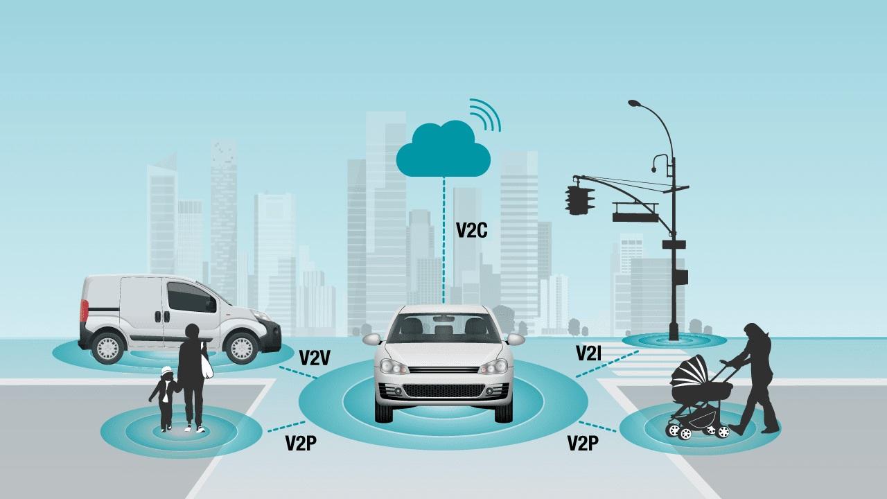 Будущее телематической сети в автомобиле
