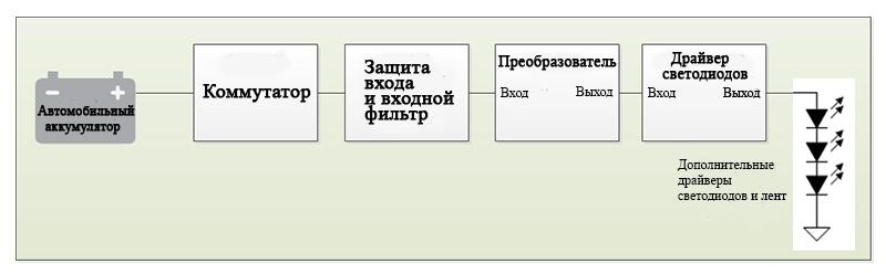 Модуль указателя поворота схема
