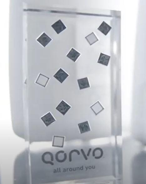 Быстрая зарядка от Qorvo USB Fast Charger ускоряет работу внутри автомобильных систем
