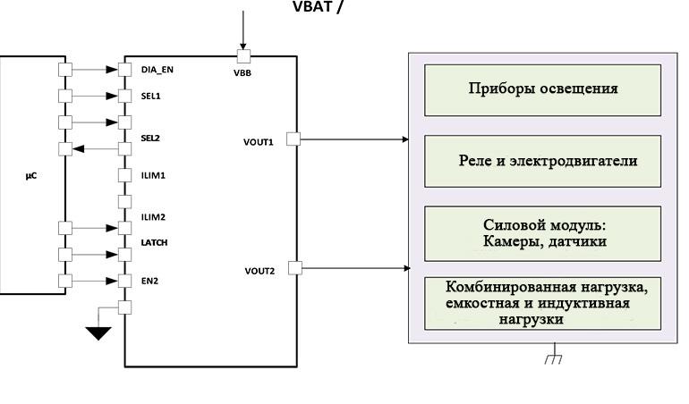 На рисунке показана упрощенная схема переключателя на стороне высокого напряжения TI TPS2HB50-Q1