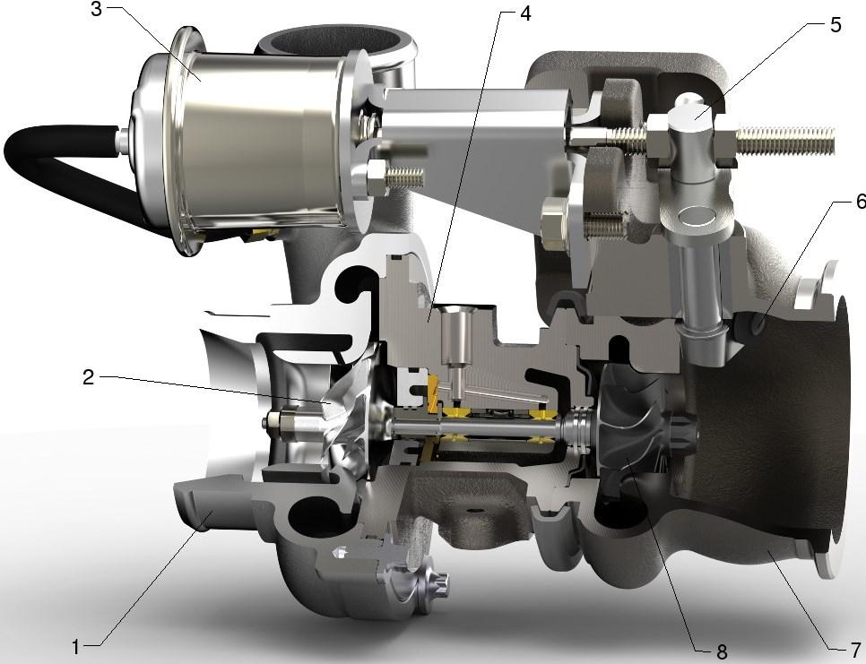 Детали турбонагнетателя в разрезе (BMTS)