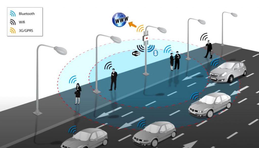 Инфраструктура умных дорог будет работать не только с данными автомобиля но и с данными пешеходов