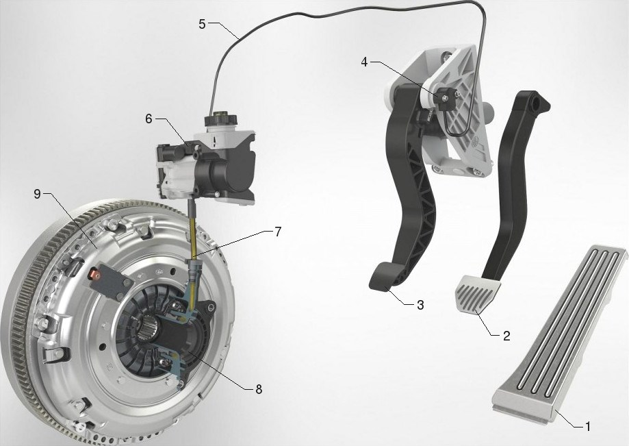 Система E-Clutch (сцепление по проводам)