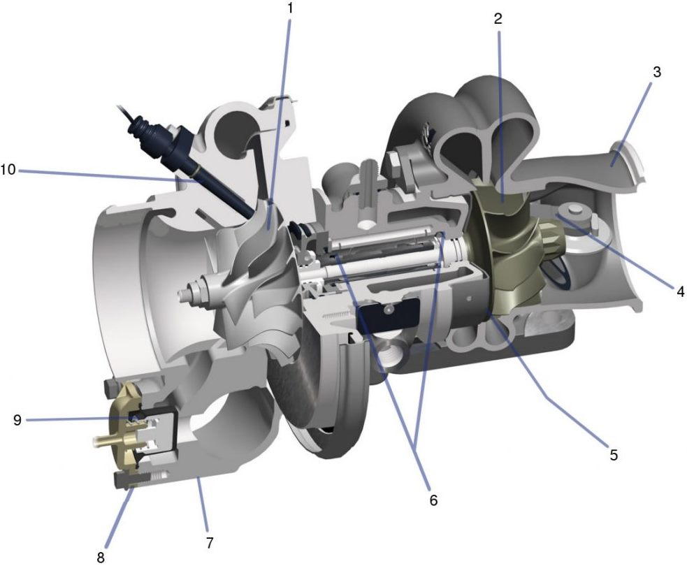 Турбокомпрессор BorgWarner Engineered For Racing