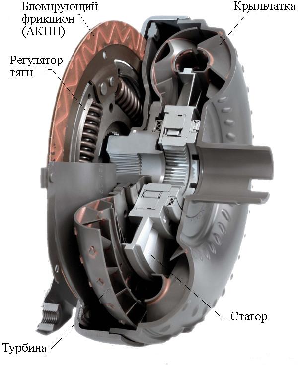 Гидротрансформатор - основные компоненты