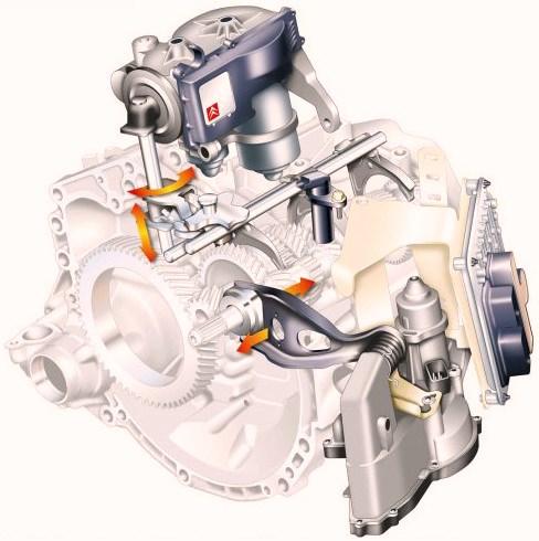 Sensodrive (автоматическая механическая коробка передач)