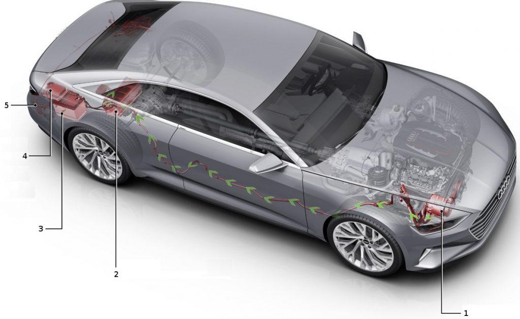 Концепт Audi Prologue (микрогибрид)