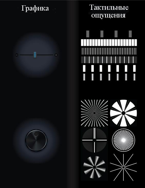 Программно определяемые тактильные ощущения на поверхности представлены в виде черно-белых изображений. Затем API визуализирует мелкие текстуры, края и неровности, которые синхронизируются с визуальными эффектами